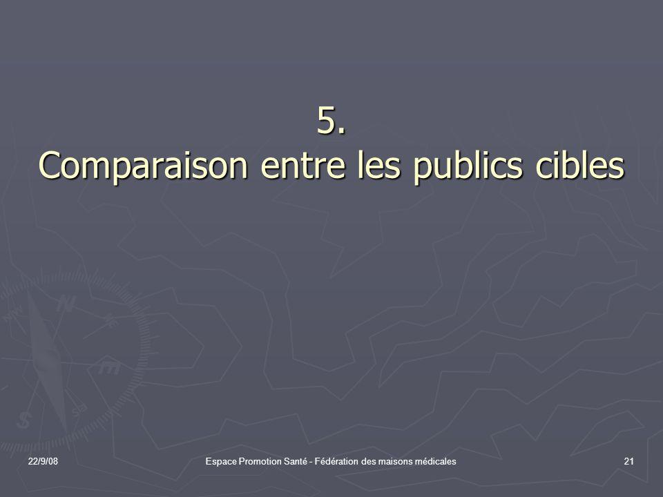 5. Comparaison entre les publics cibles