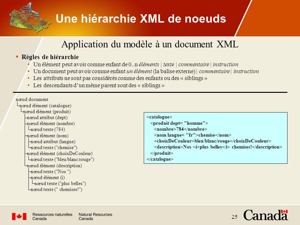 Une hiérarchie XML de noeuds