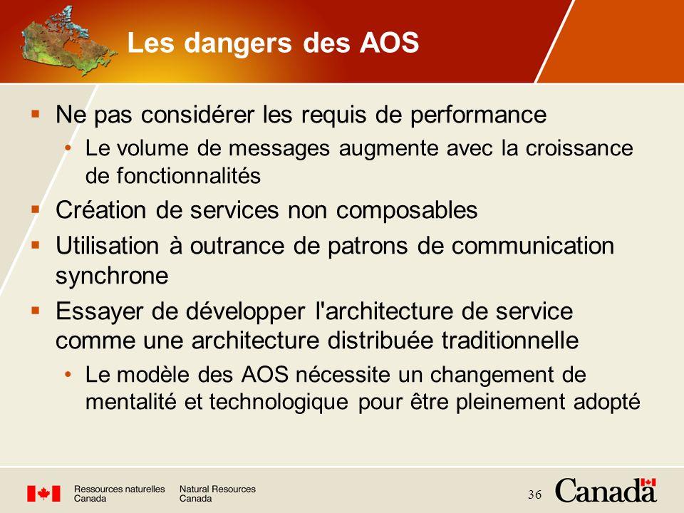 Les dangers des AOS Ne pas considérer les requis de performance