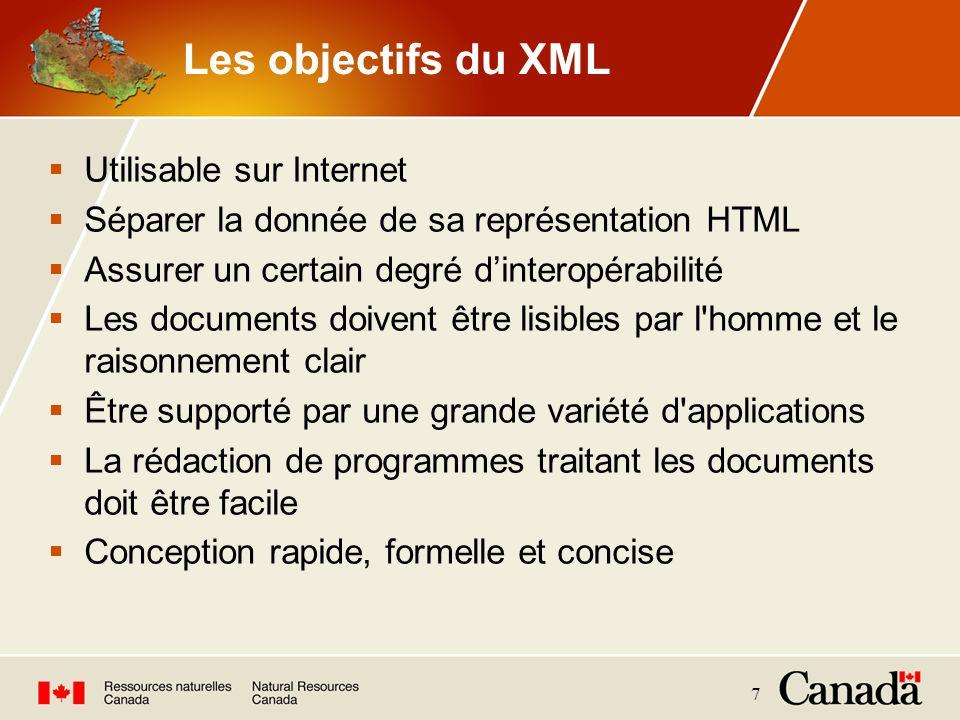 Les objectifs du XML Utilisable sur Internet