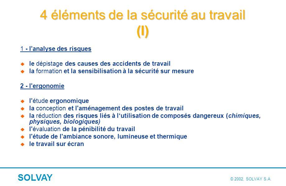 4 éléments de la sécurité au travail (II)