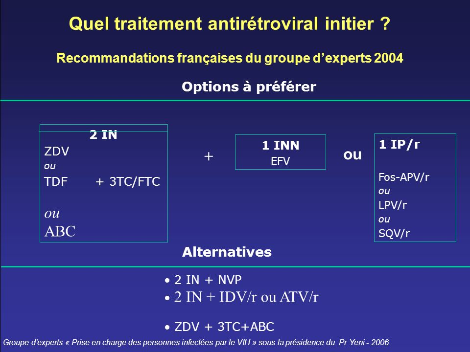 Quel traitement antirétroviral initier