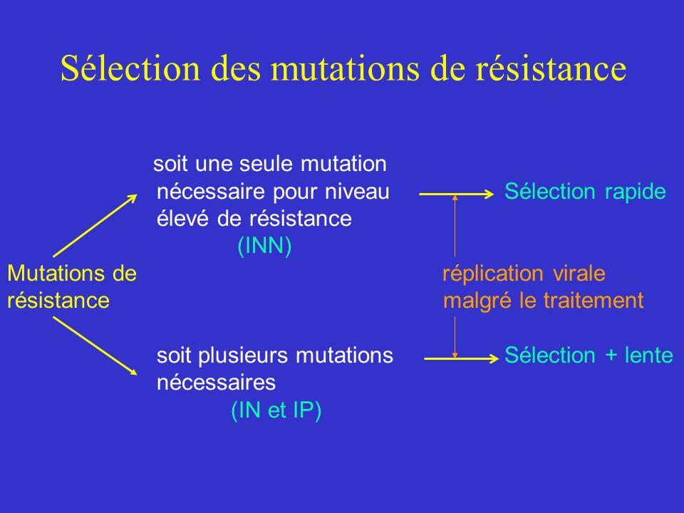 Sélection des mutations de résistance