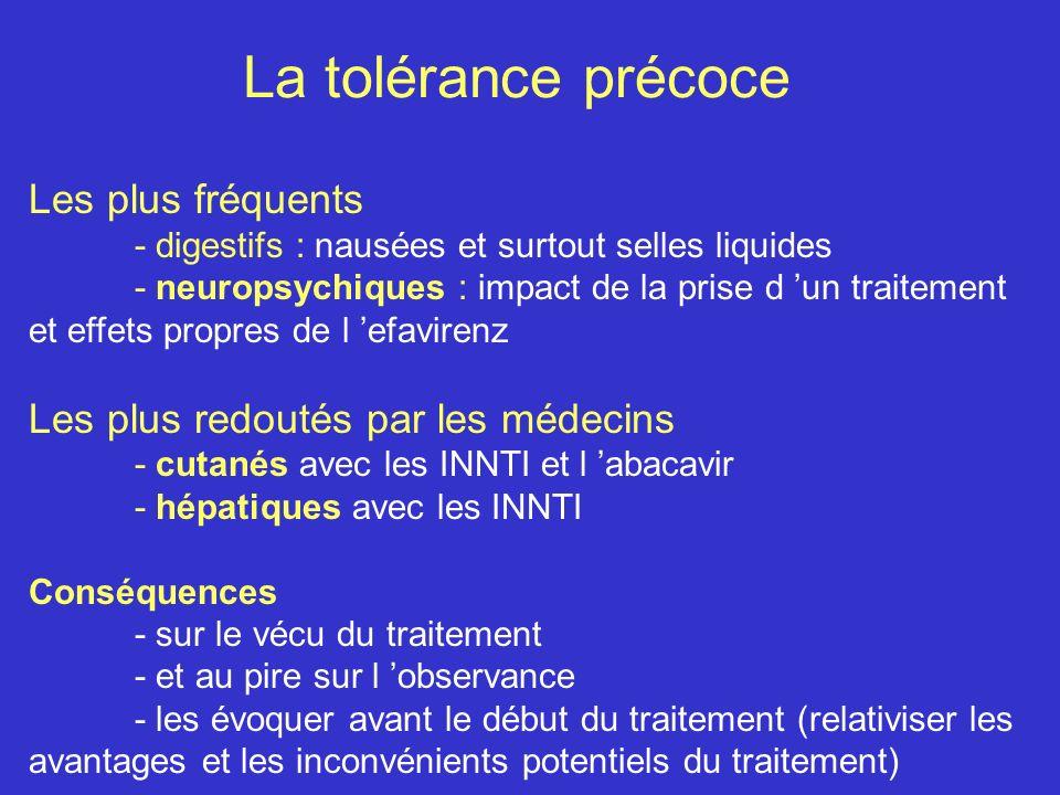 La tolérance précoce Les plus fréquents