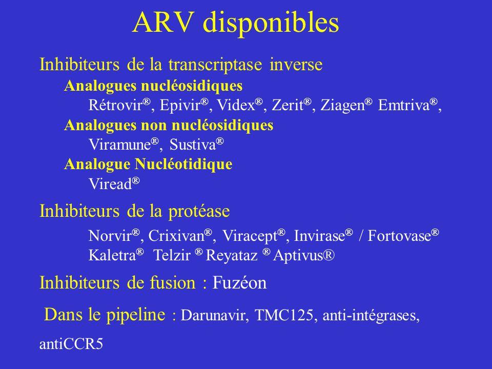 ARV disponibles Inhibiteurs de la transcriptase inverse