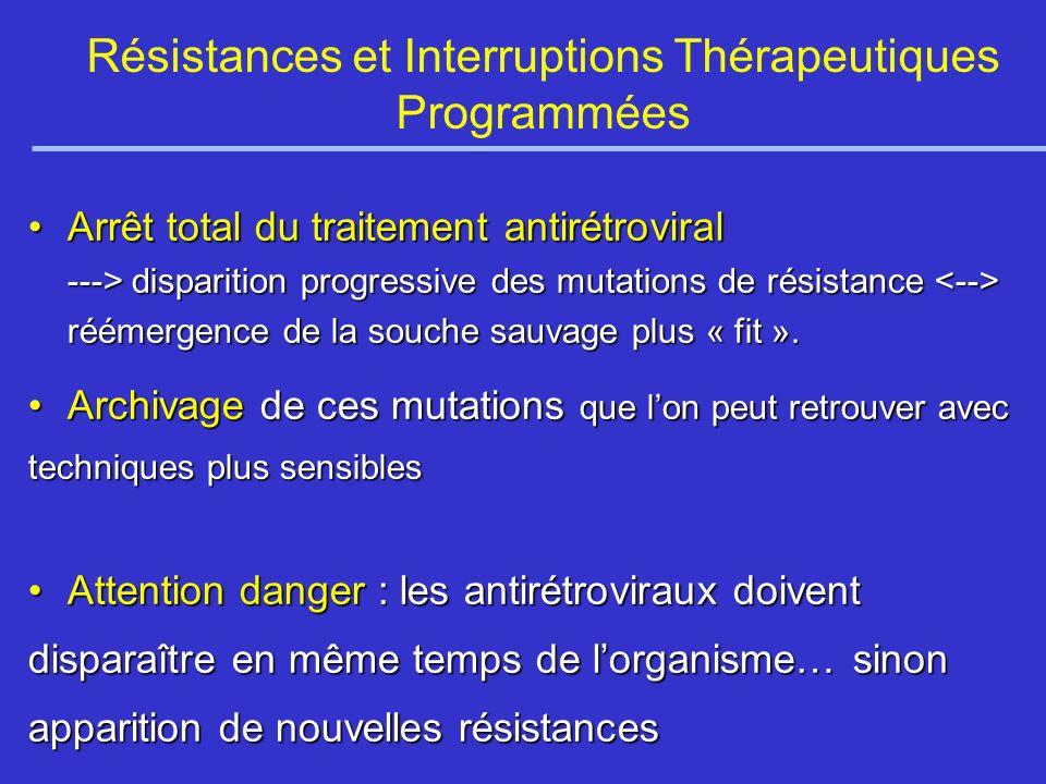 Résistances et Interruptions Thérapeutiques Programmées