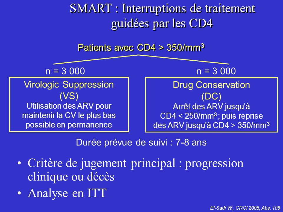 SMART : Interruptions de traitement guidées par les CD4