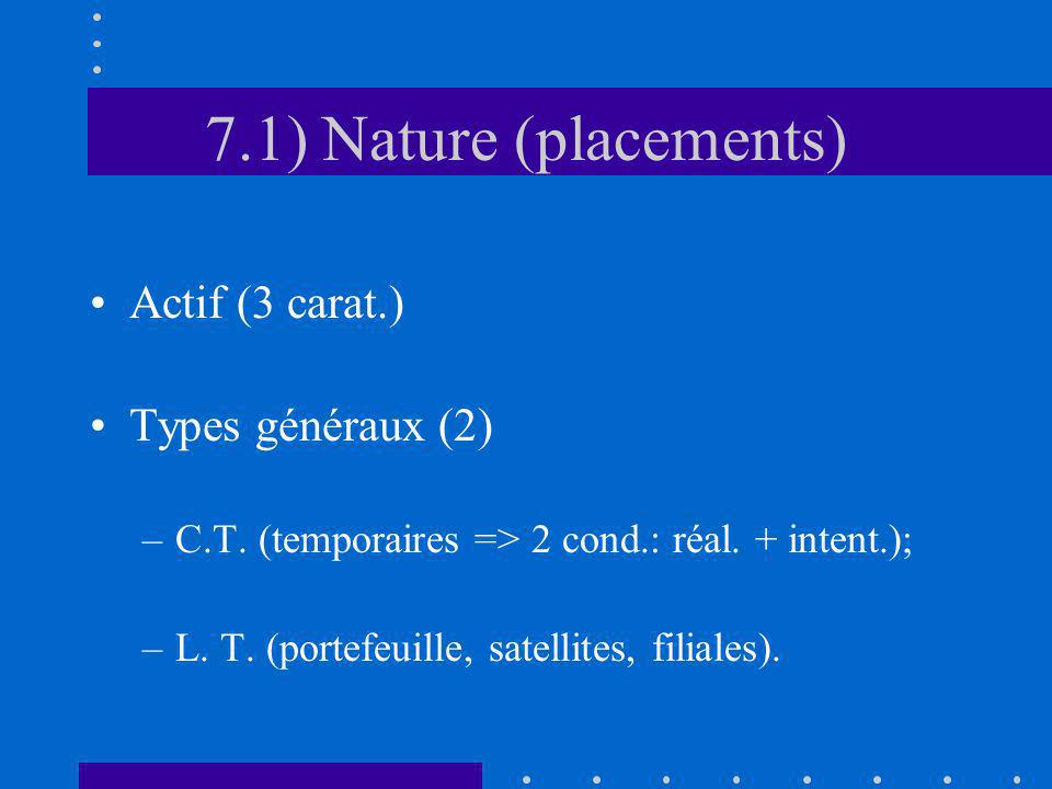 7.1) Nature (placements) Actif (3 carat.) Types généraux (2)