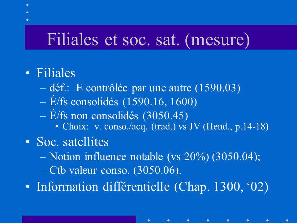 Filiales et soc. sat. (mesure)