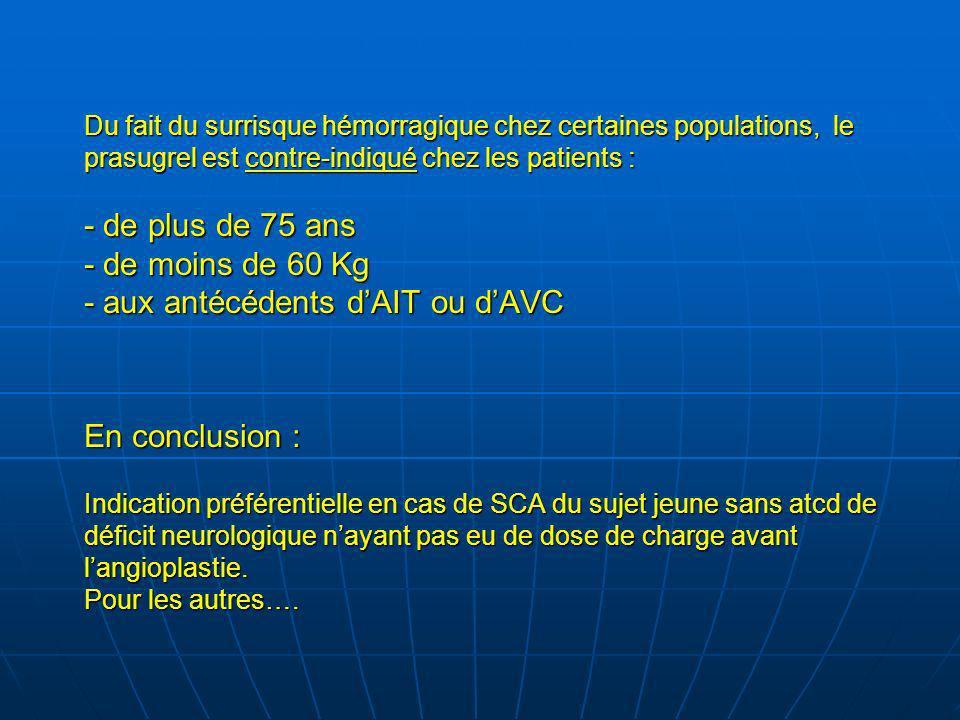 Du fait du surrisque hémorragique chez certaines populations, le prasugrel est contre-indiqué chez les patients : - de plus de 75 ans - de moins de 60 Kg - aux antécédents d'AIT ou d'AVC En conclusion : Indication préférentielle en cas de SCA du sujet jeune sans atcd de déficit neurologique n'ayant pas eu de dose de charge avant l'angioplastie.