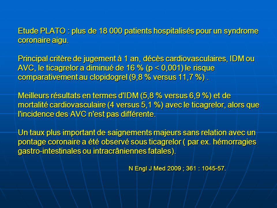 Etude PLATO : plus de 18 000 patients hospitalisés pour un syndrome coronaire aigu.