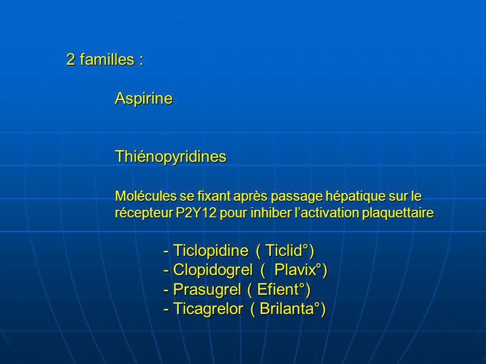 2 familles :. Aspirine. Thiénopyridines
