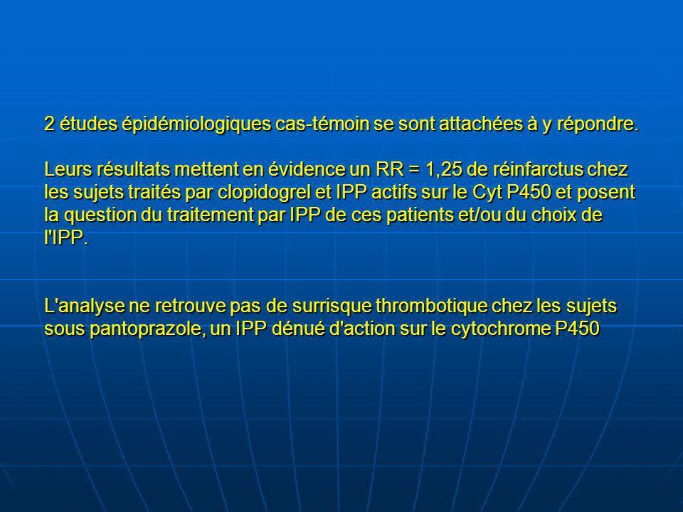 2 études épidémiologiques cas-témoin se sont attachées à y répondre