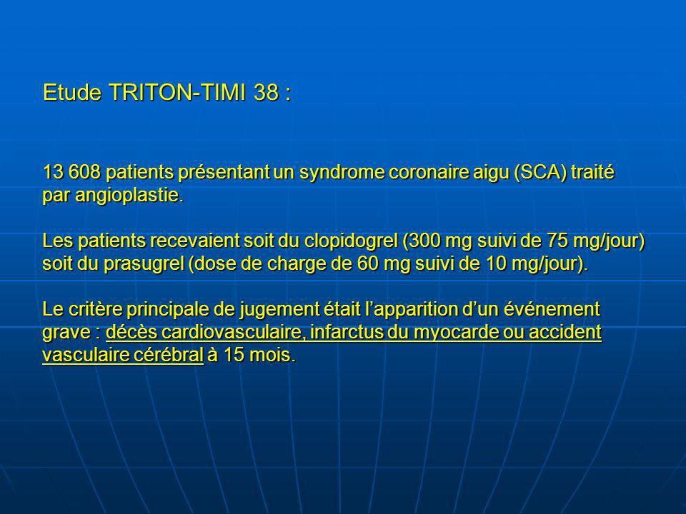 Etude TRITON-TIMI 38 : 13 608 patients présentant un syndrome coronaire aigu (SCA) traité par angioplastie.