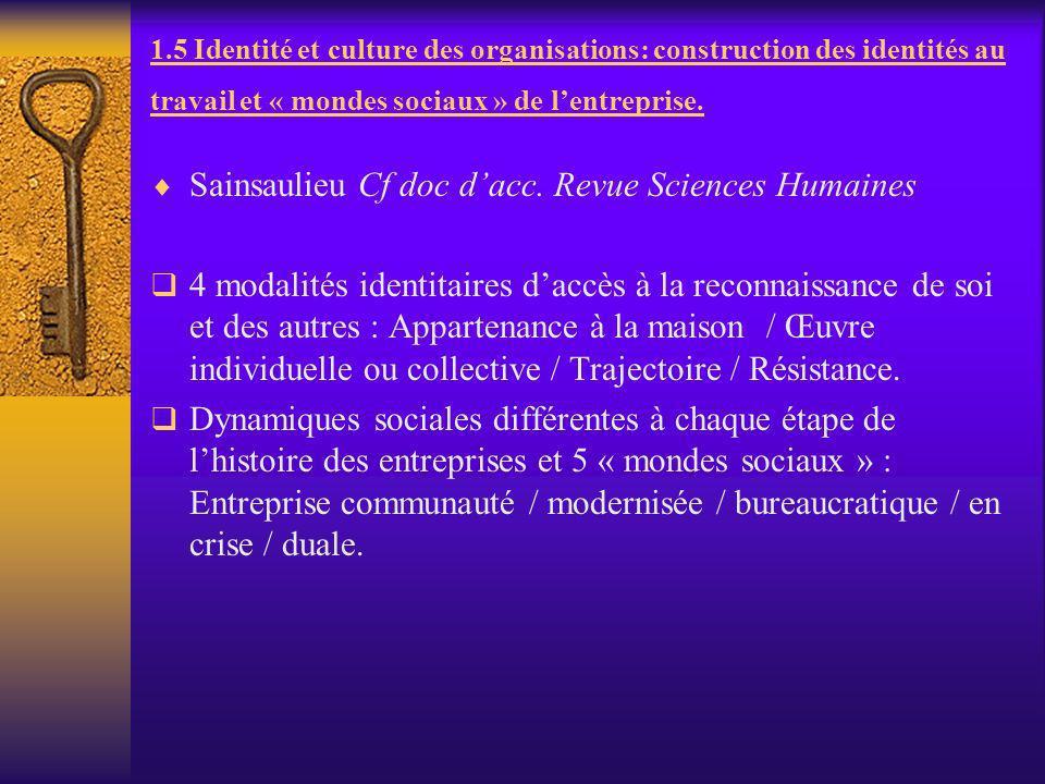 Sainsaulieu Cf doc d'acc. Revue Sciences Humaines