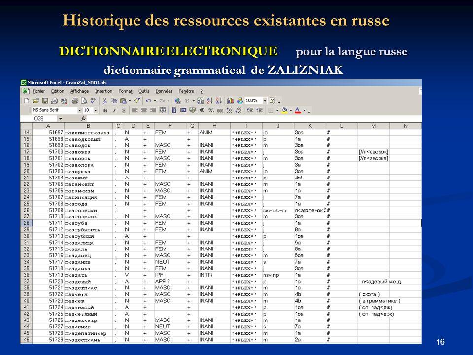 Historique des ressources existantes en russe