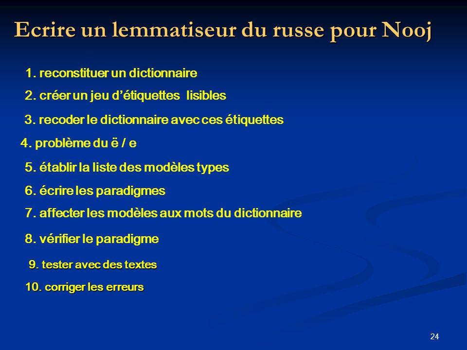Ecrire un lemmatiseur du russe pour Nooj