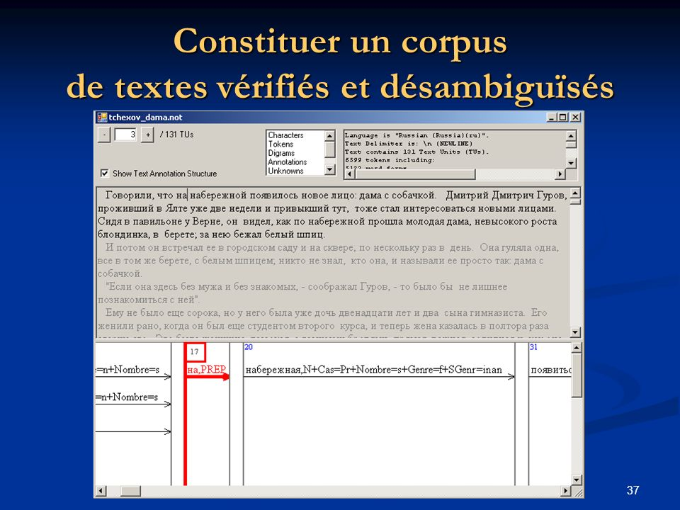 Constituer un corpus de textes vérifiés et désambiguïsés