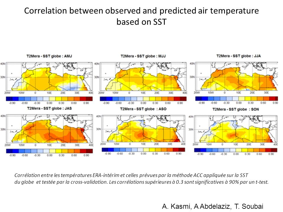 Correlation between observed and predicted air temperature based on SST