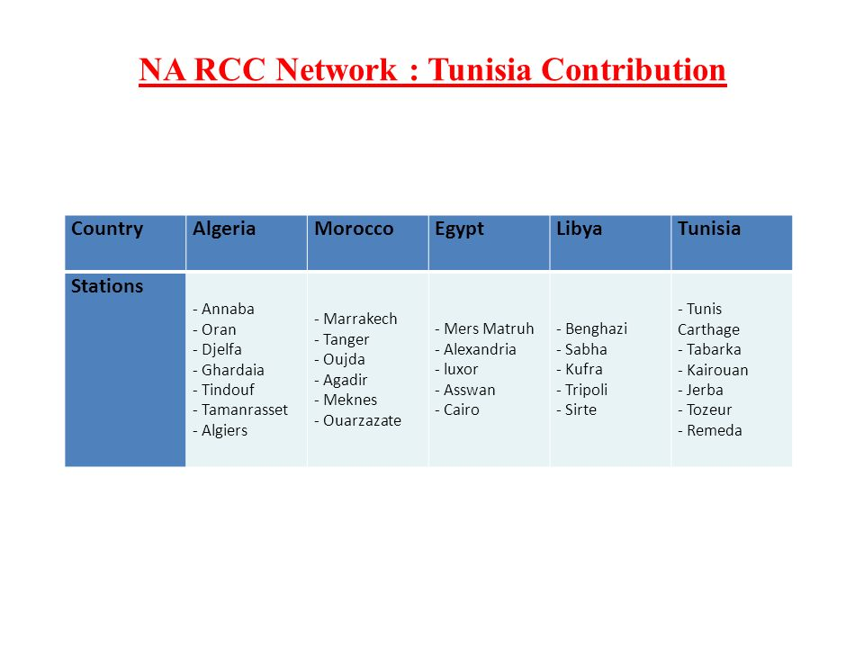NA RCC Network : Tunisia Contribution