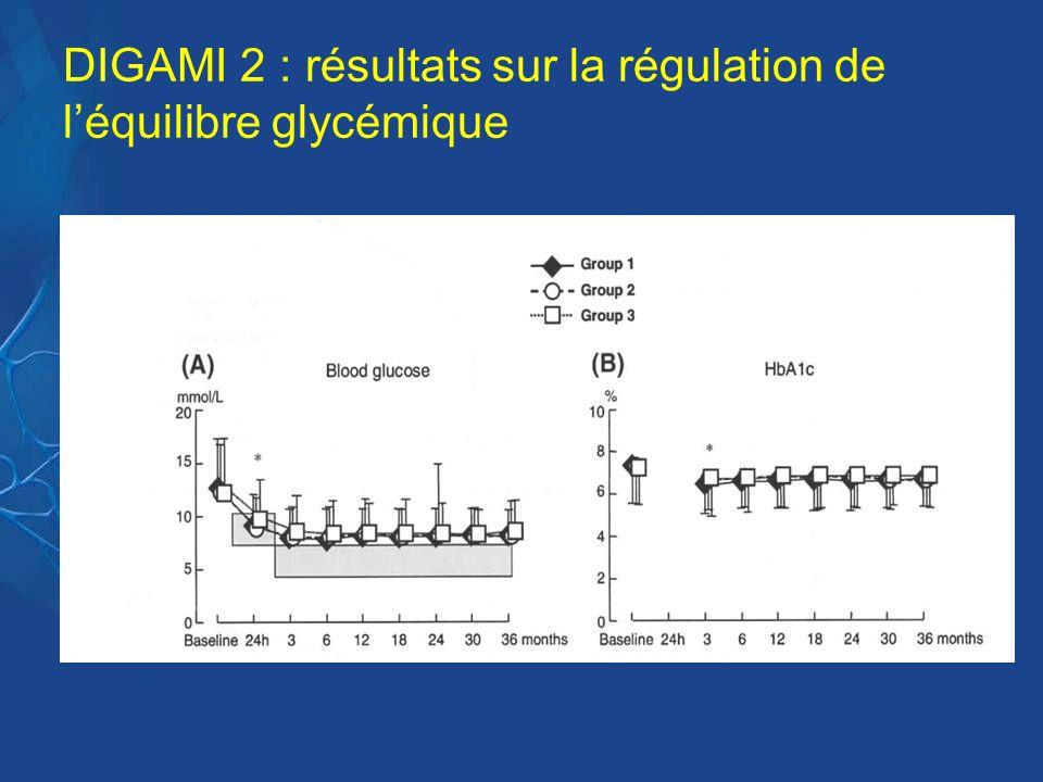 DIGAMI 2 : résultats sur la régulation de l'équilibre glycémique