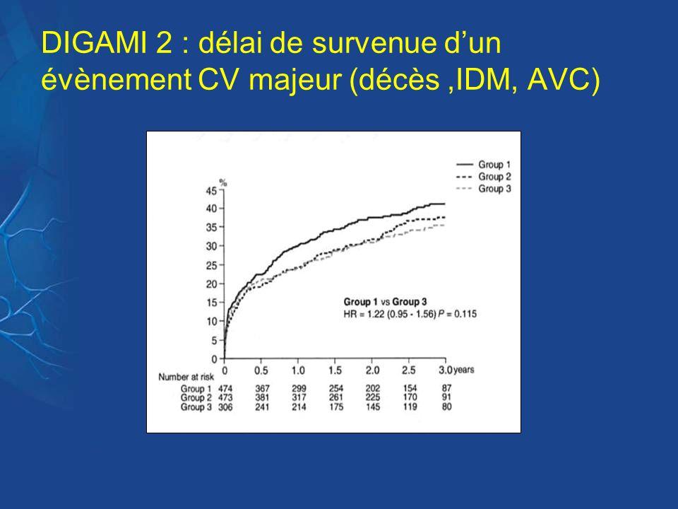 DIGAMI 2 : délai de survenue d'un évènement CV majeur (décès ,IDM, AVC)
