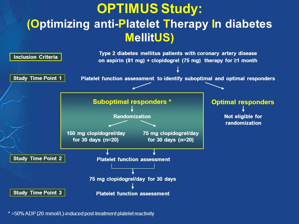 OPTIMUS Study: (Optimizing anti-Platelet Therapy In diabetes MellitUS)