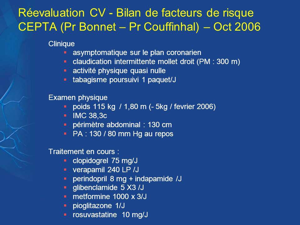 Réevaluation CV - Bilan de facteurs de risque CEPTA (Pr Bonnet – Pr Couffinhal) – Oct 2006