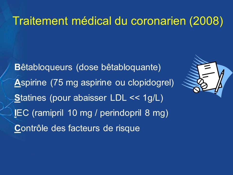 Traitement médical du coronarien (2008)