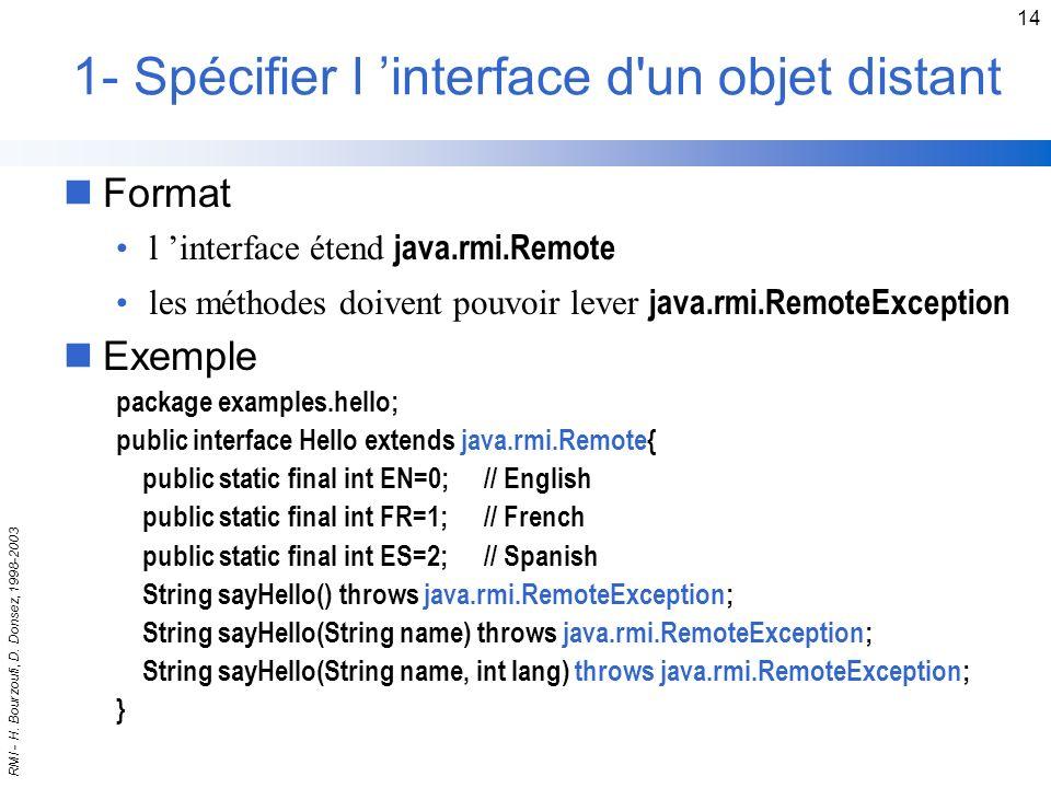 1- Spécifier l 'interface d un objet distant