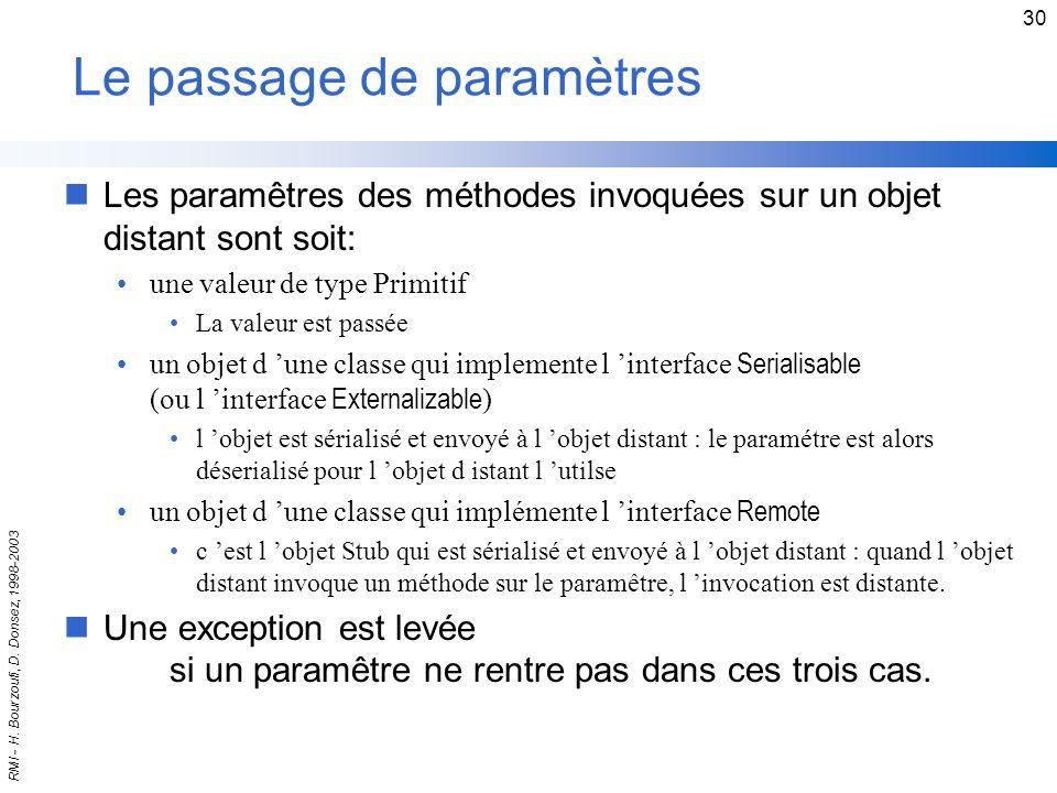 Le passage de paramètres