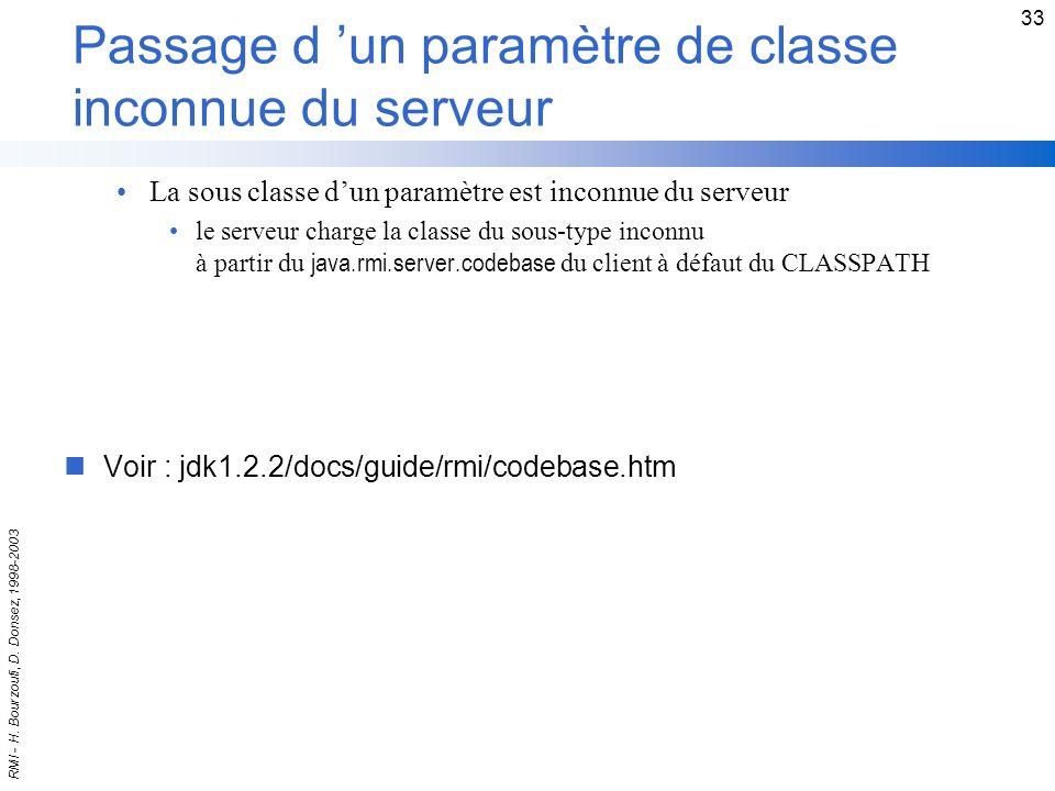 Passage d 'un paramètre de classe inconnue du serveur