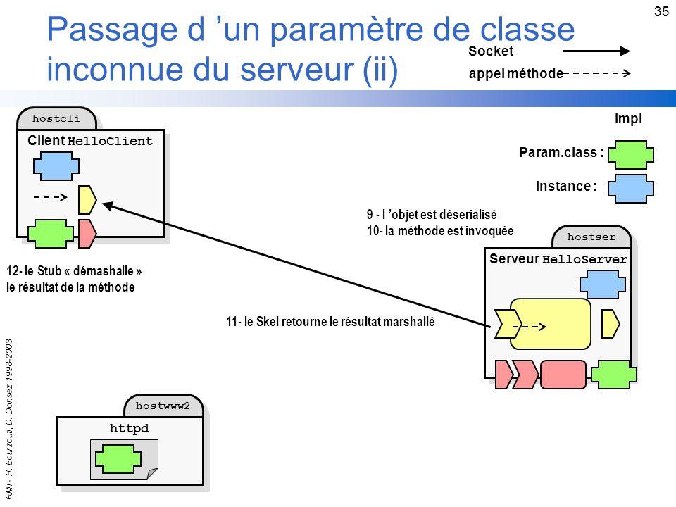 Passage d 'un paramètre de classe inconnue du serveur (ii)