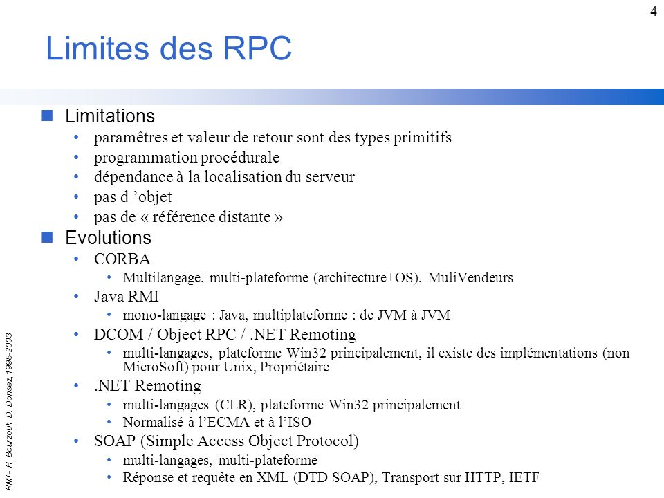 Limites des RPC Limitations Evolutions
