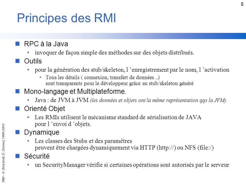 Principes des RMI RPC à la Java Outils