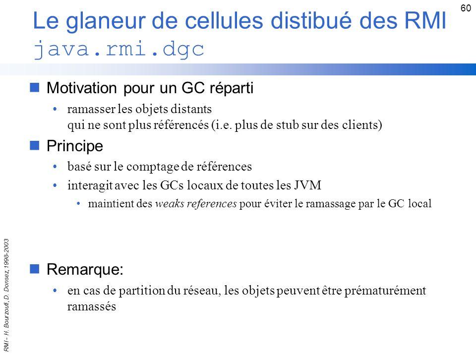 Le glaneur de cellules distibué des RMI java.rmi.dgc