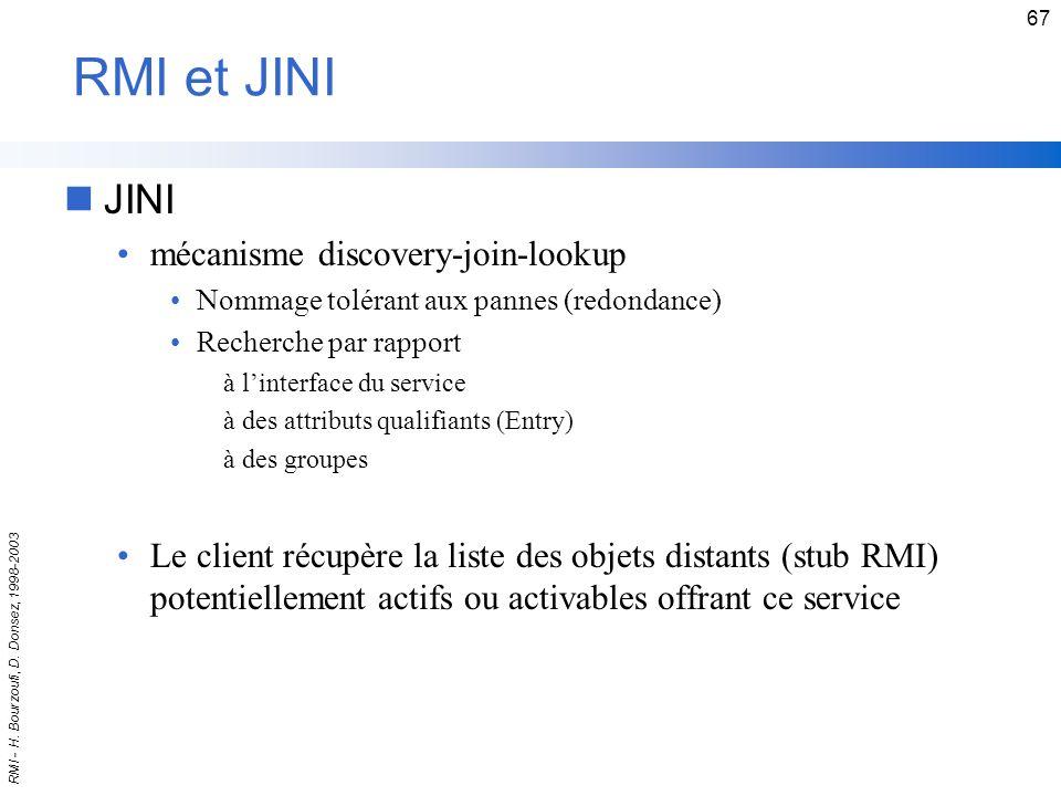 RMI et JINI JINI mécanisme discovery-join-lookup