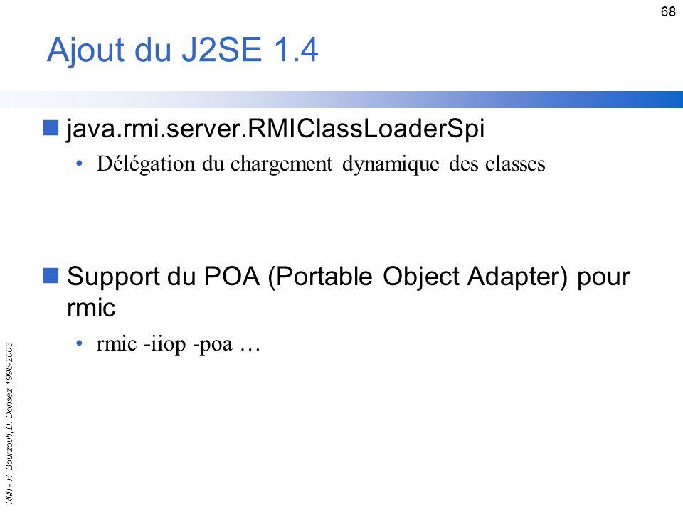 Ajout du J2SE 1.4 java.rmi.server.RMIClassLoaderSpi