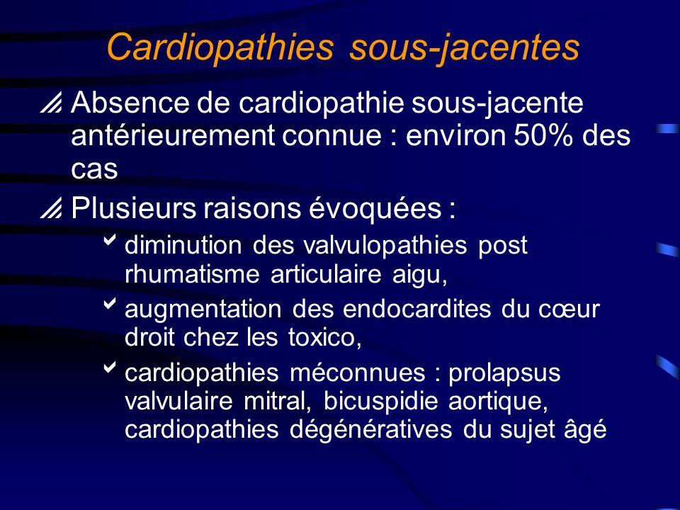 Cardiopathies sous-jacentes