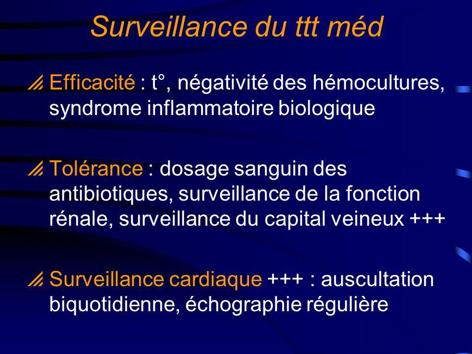 Surveillance du ttt méd