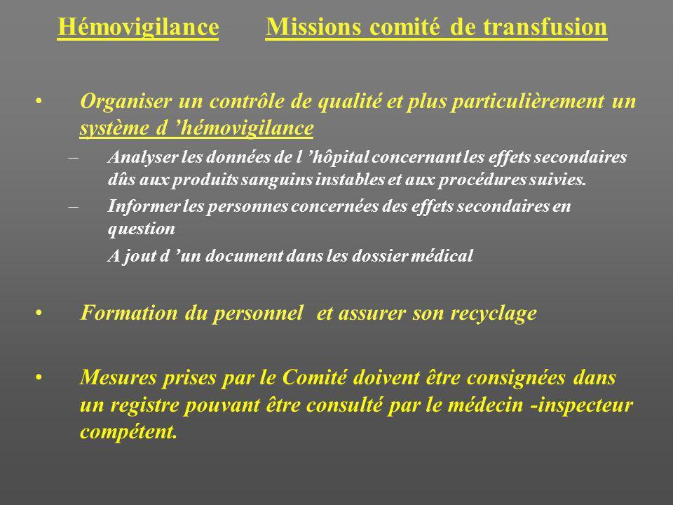 Hémovigilance Missions comité de transfusion
