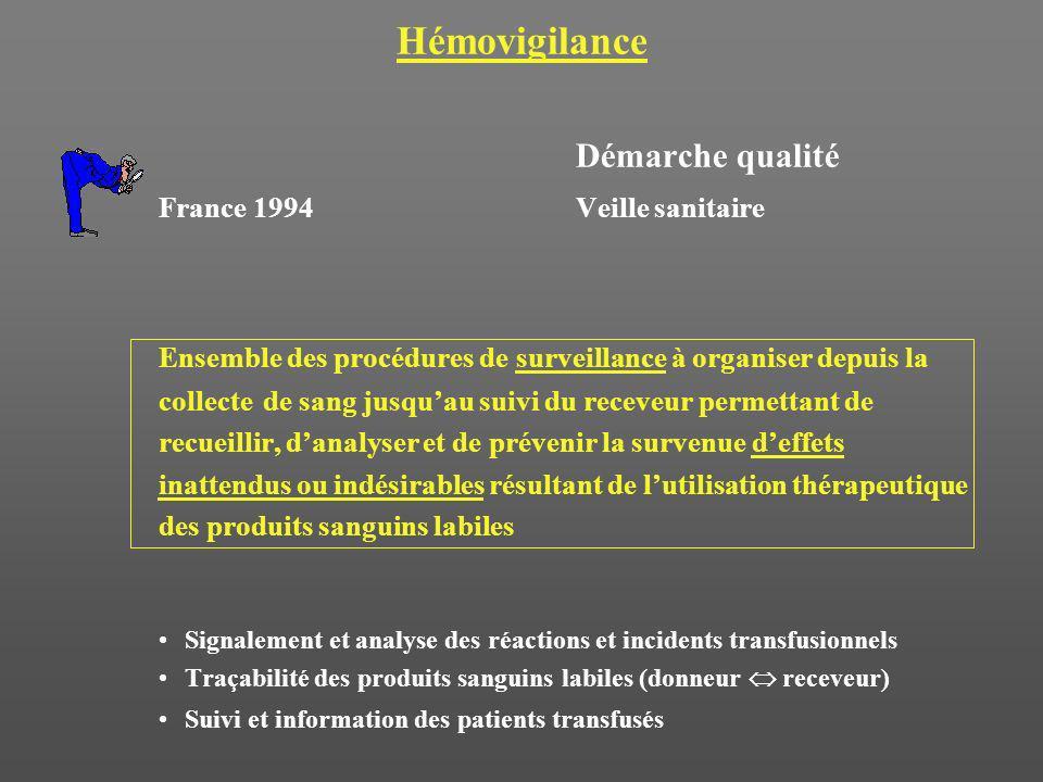 Hémovigilance Démarche qualité France 1994 Veille sanitaire