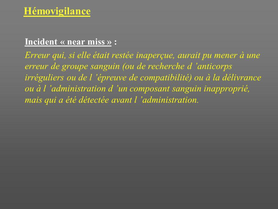 Hémovigilance Incident « near miss » :