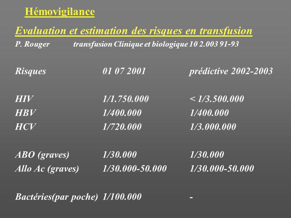 Evaluation et estimation des risques en transfusion