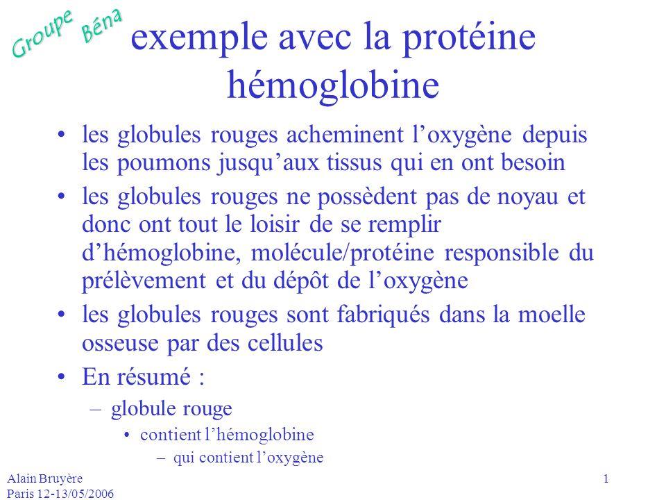exemple avec la protéine hémoglobine