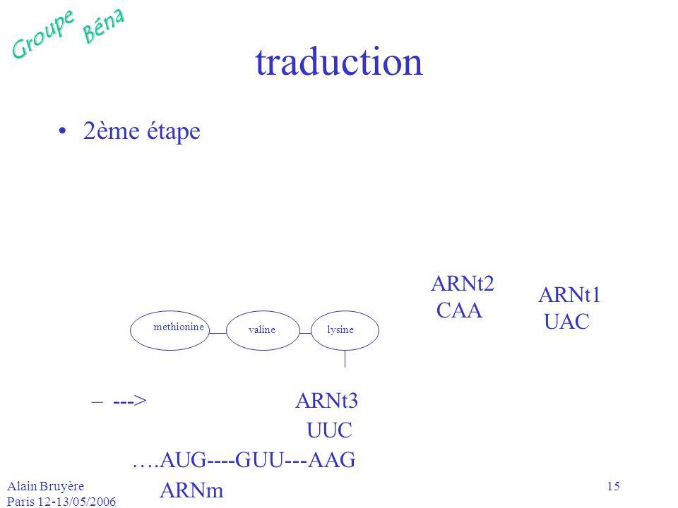 traduction 2ème étape ---> ARNt3 UUC ARNt2 CAA ….AUG----GUU---AAG