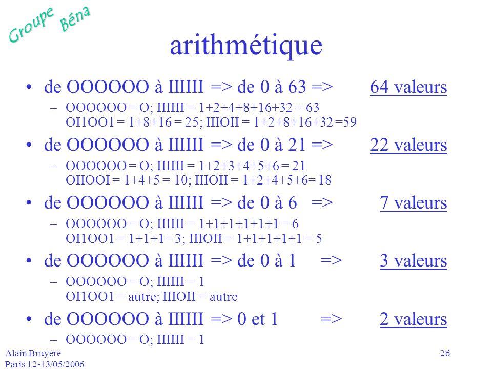 arithmétique de OOOOOO à IIIIII => de 0 à 63 => 64 valeurs
