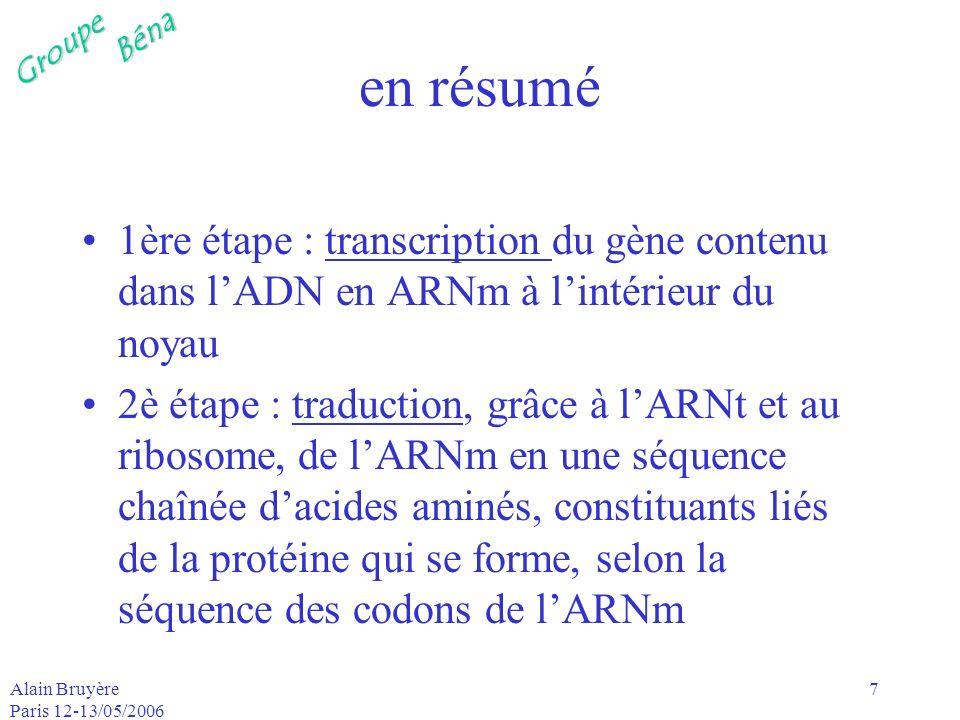 en résumé 1ère étape : transcription du gène contenu dans l'ADN en ARNm à l'intérieur du noyau.