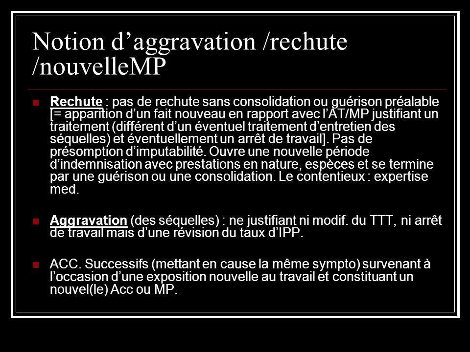 Notion d'aggravation /rechute /nouvelleMP