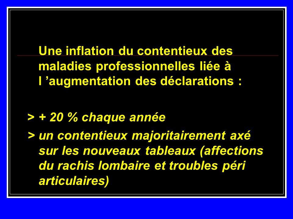 Une inflation du contentieux des maladies professionnelles liée à l 'augmentation des déclarations :